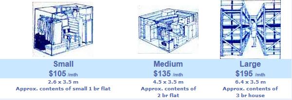 3 sizes of storage